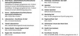 Lowongan Siloam Hospitals Group