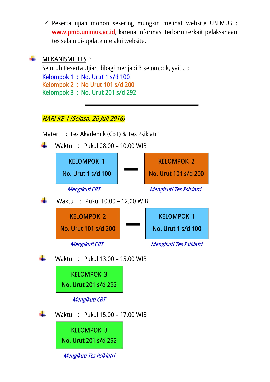 PENGUMUMAN TES FK Gel 2_WEB-2